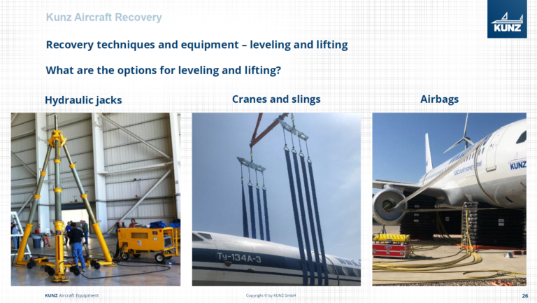 recovery, training, aircraft, virtual, online, KUNZ, lifting bags, lifting sling, tethering, debogging